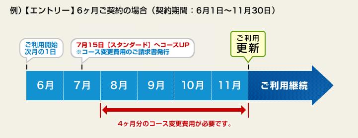 img_index_change-05-01