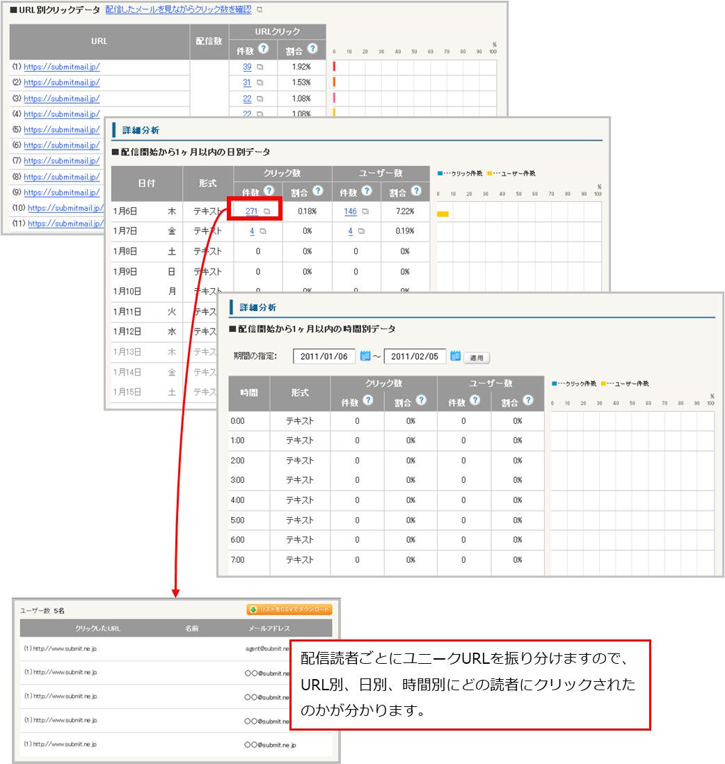 manual_report-click_02