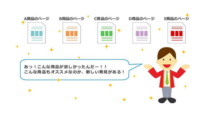 blog_item_100over