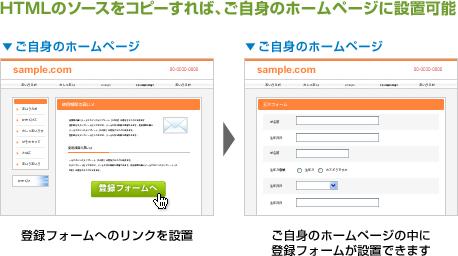HTMLのソースをコピーすれば、ご自身のホームページに設置可能 登録フォームへのリンクを設置 ご自身のホームページの中に登録フォームが設置できます