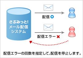 配信メールの回数を指定して、配信を停止します。